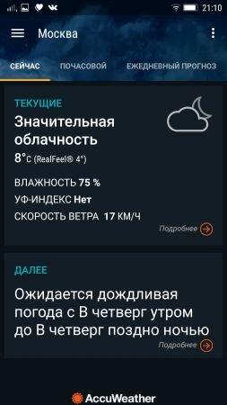 Погода в титовке миллеровского района ростовской области на месяц